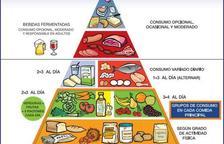 Consells per a una dieta saludable i equilibrada