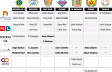 Progressistes-SDP presenta llistes a quatre parròquies