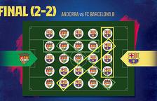 L'FCAndorra simula a Twitter, amb partides virtuals de 4 en ratlla, el duel davant el Barça B