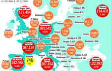 Espanya preveu una caiguda del PIB del 9,2% i que l'atur s'enfili fins al 19%