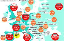 Barcelona i la regió metropolitana entren a la fase 1 a partir de dilluns