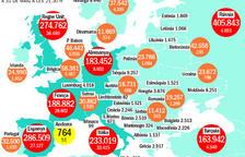 Espanya tornarà les competències el 8 de juny