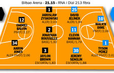 Visita al Bilbao Arena en una setmana boja