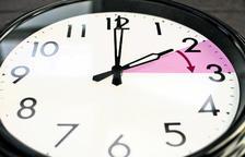 Com ens afecta el canvi d'hora