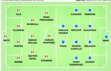 El líder examina l'FC Andorra