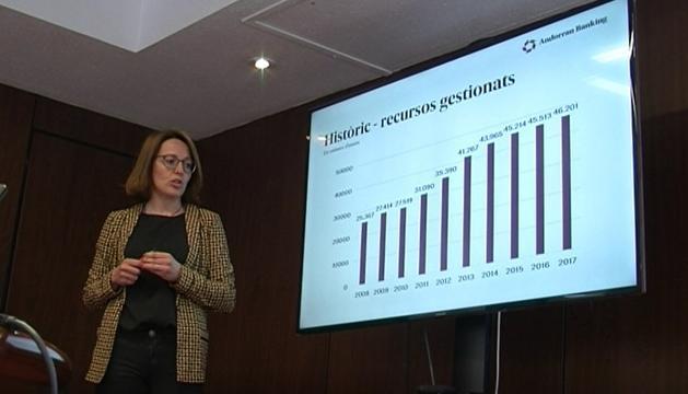 La direLa directora d'Andorra Banking, Esther Puigcercós, ha presentat els resultats de l'any 2017.ctora d'Andorra Banking, Esther Puigcercós, ha presentat els resultats de l'any 2017.