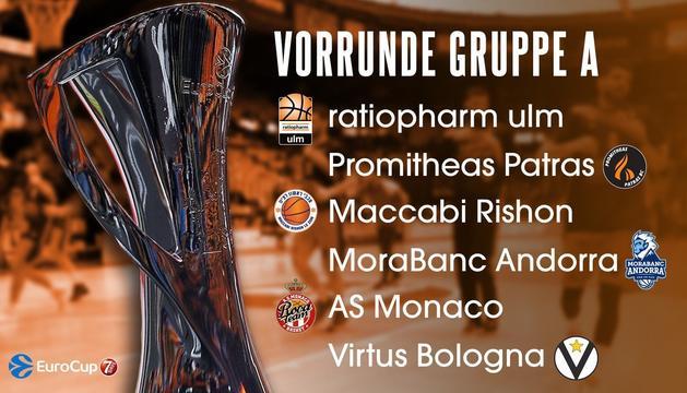 El MoraBanc ha quedat en el grup A amb dos dels rivals de l'any passat