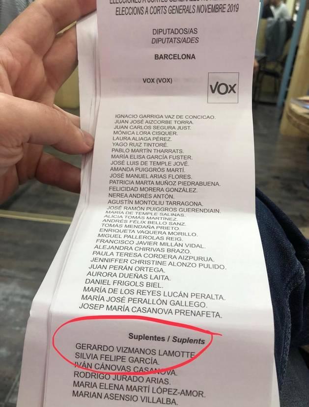 Llista de VOX per Barcelona