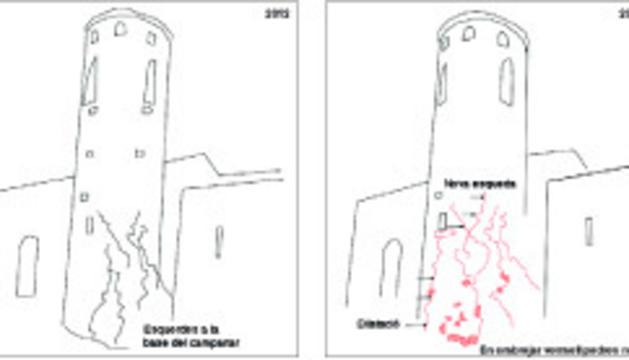 Els dibuixos dels informes amb les esquerdes detectades.