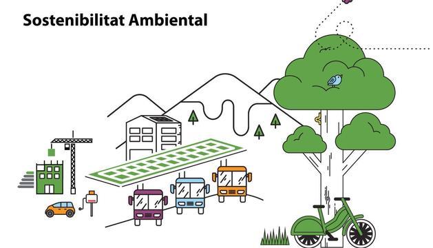 Campanya per acostar la Llei d'impuls de transició energètica i del canvi climàtic als ciutadans