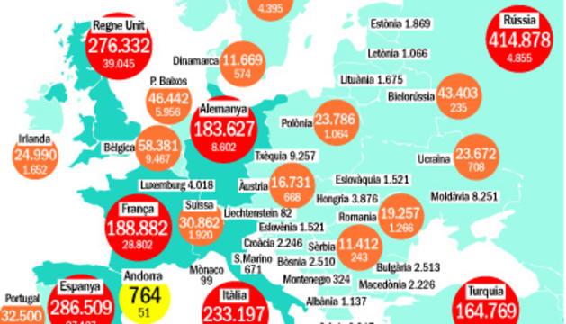 Espanya no registra cap mort per Covid