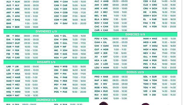 L'horari dels tests (per cognoms)