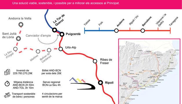 Infografia de la proposta d'enllaç ferroviari.